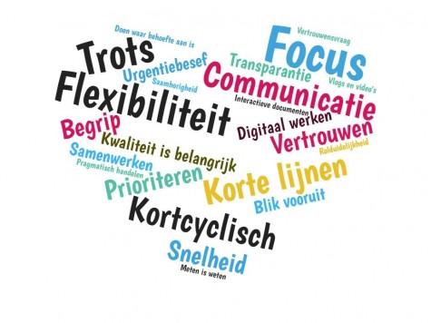Wordcloud: wat willen kwaliteitsadviseurs vasthouden en meenemen?